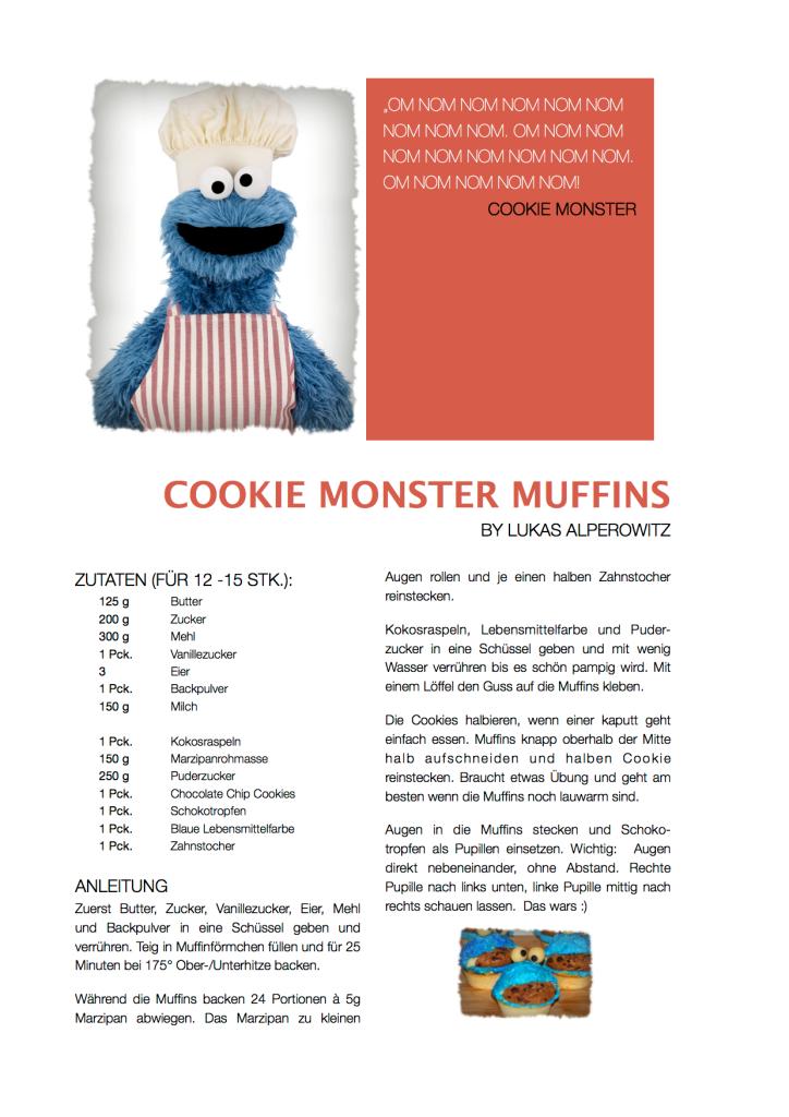 121024 Rezept Muffins